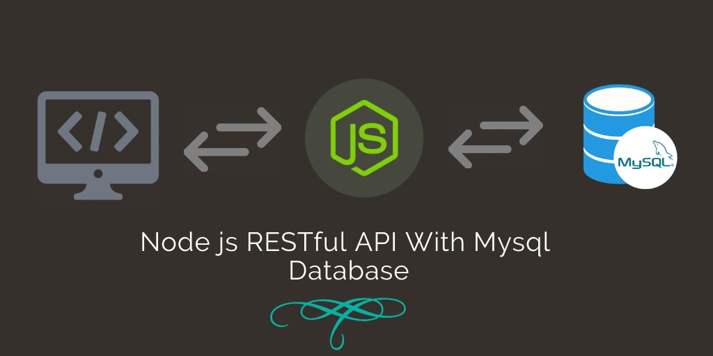 create-nodejs-rest-apis-with-express-mysql-dvsqo